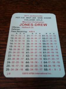 M. Jones-Drew - 2011