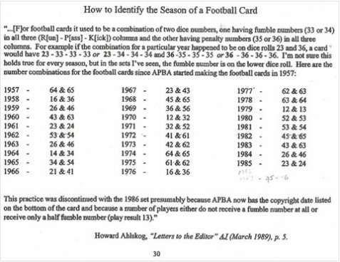 identify-apba-football-card-season