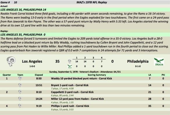 Game 10 LA at Phi