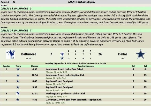 Game 14 Bal at Dal