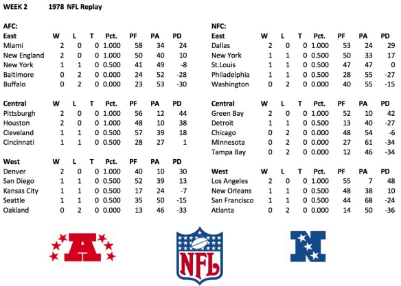 1978 Replay Week 2 Standings