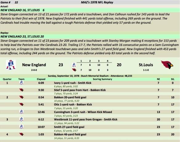 Game 22 NE at StL