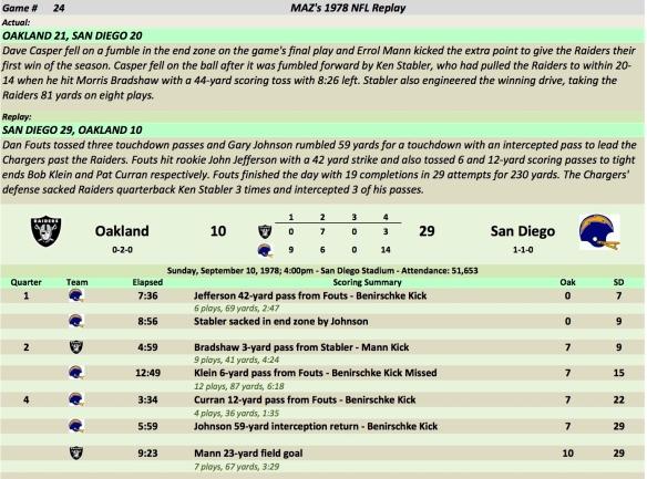 Game 24 Oak at SD