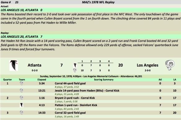 Game 25 Atl at LA