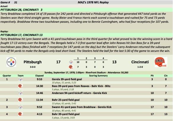Game 31 Pit at Cin