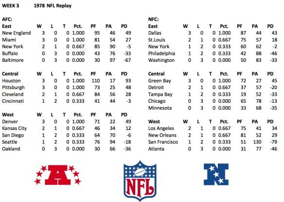 1978 Week 3 Standings