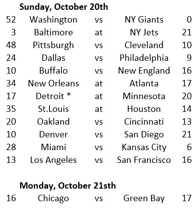 Week 6 Game Results