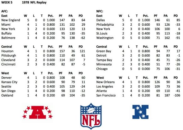 1978 Week 5 Standings