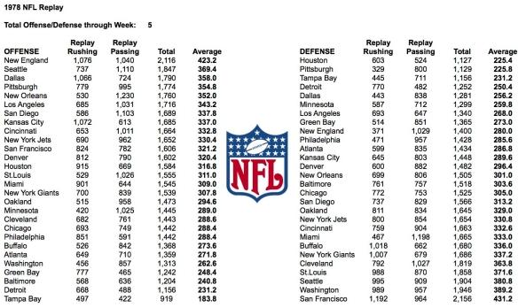 1978 Week 5 Total Yards
