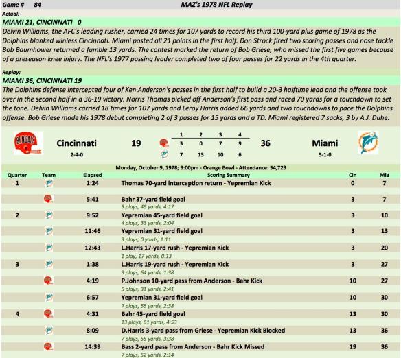 Game 84 Cin at Mia(2)
