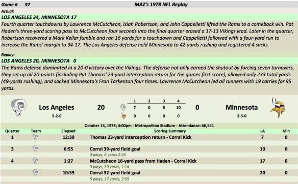 Game 97 LA at Min