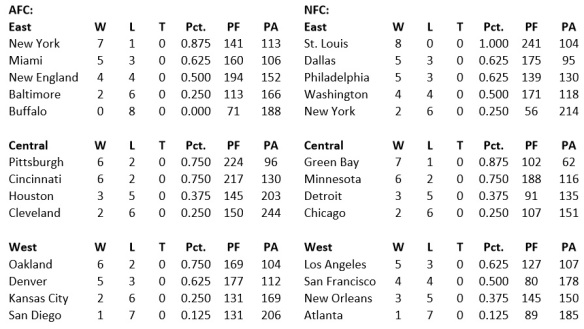 Standings 8