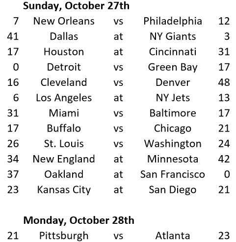 Week 7 Game Results
