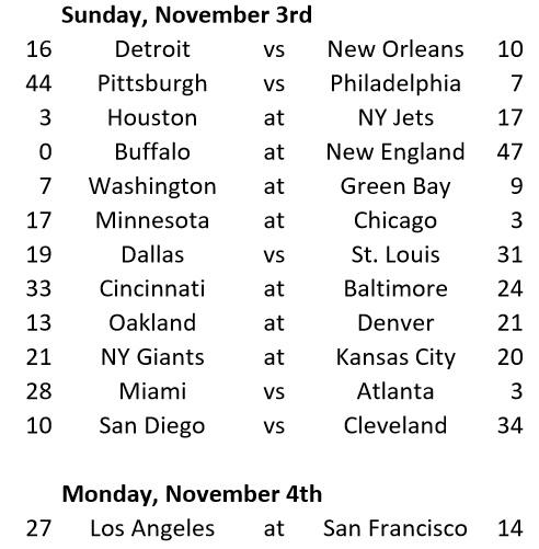 Week 8 Game Results