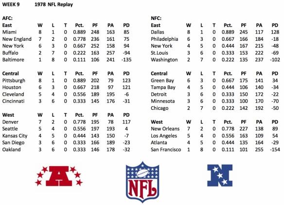 1978 Week 9 Standings