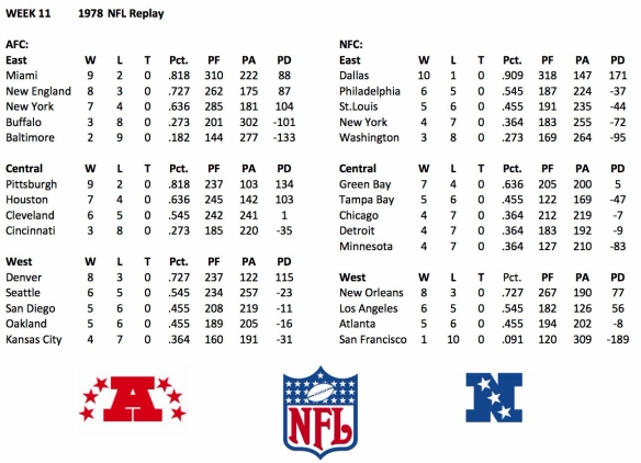 1978 NFL Week 11 Standings