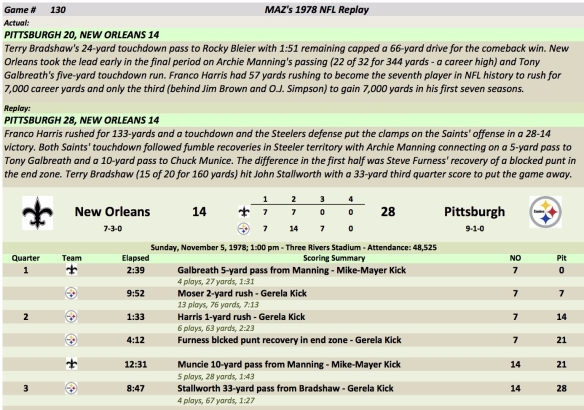 Game 130 NO at Pit