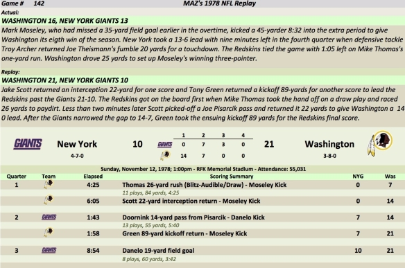 Game 142 NYG at Was