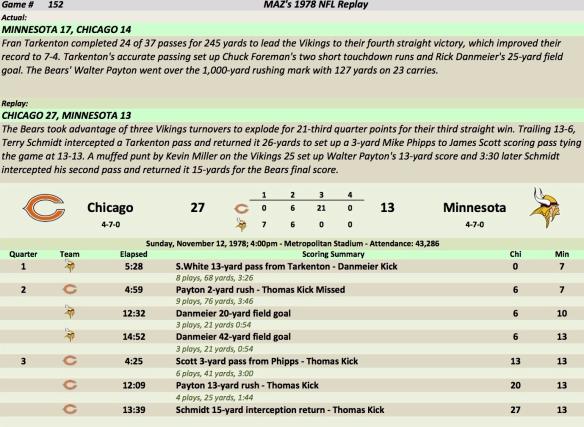 Game 152 Chi at Min