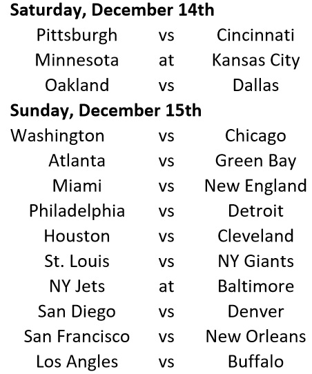 Week 14 Schedule