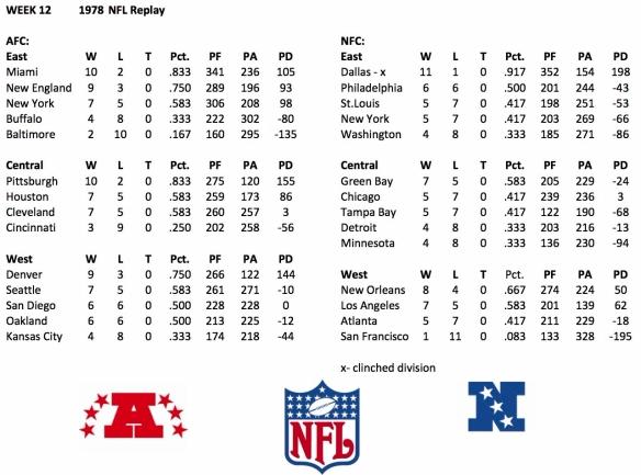1978 NFL Replay Week 12 Standings
