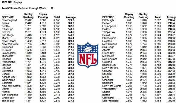 1978 NFL Week 12 Total Yards