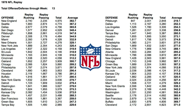 1978 NFL Week 13 Total Yards
