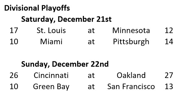 Divisional Playoff Results