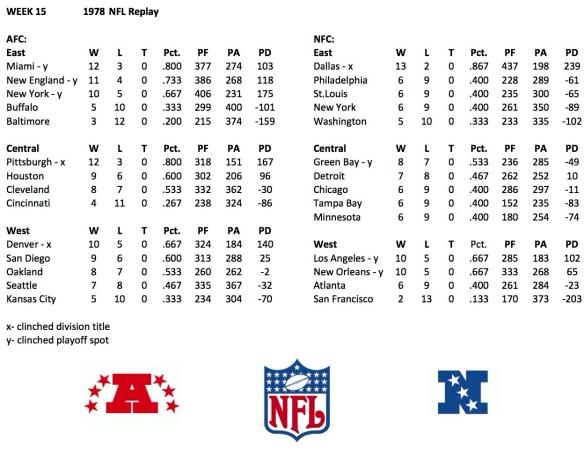 1978 Replay Weekly Standings