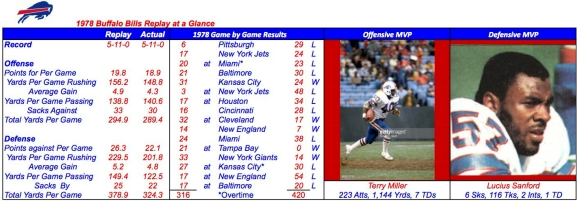 1978-buffalo-bills-summary.jpg