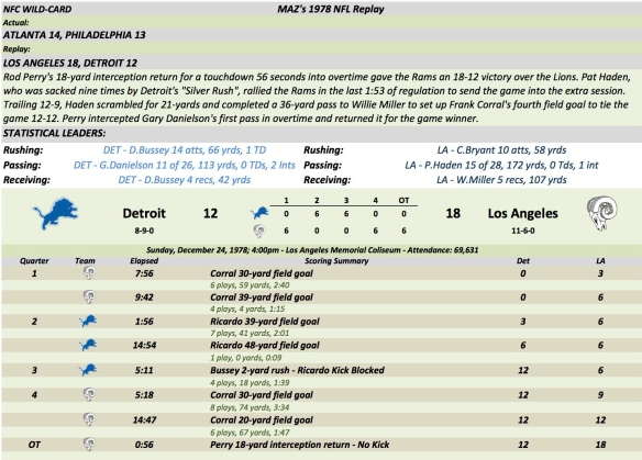 NFC Wild Card Det at LA