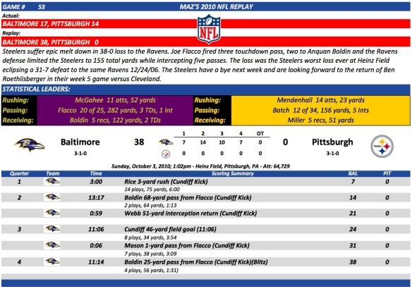Game 53 Bal at Pit