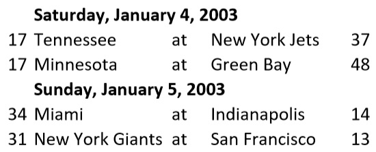2002 Wild Card Results