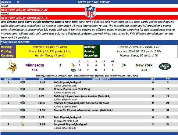 Game 76 Min at NYJ