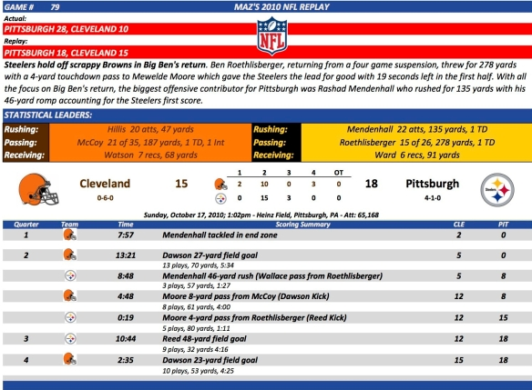game-79-cle-at-pit.jpg
