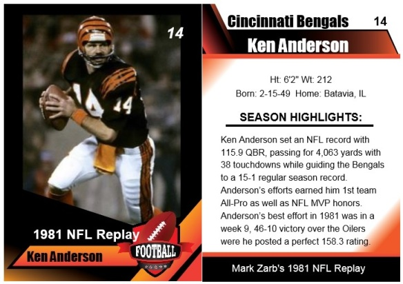1981 Ken Anderson Card