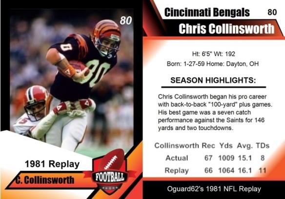 1981 - Chris Collinsworth