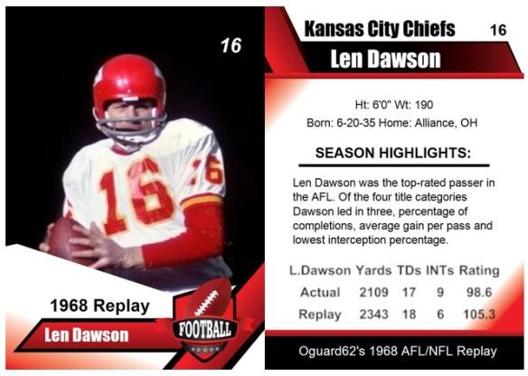 1968 - Len Dawson Card