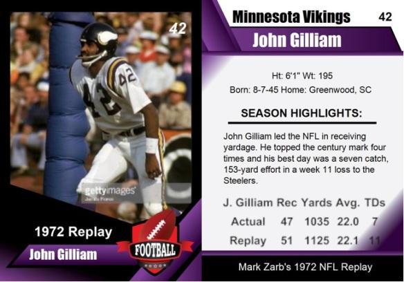 1972 - John Gilliam Card