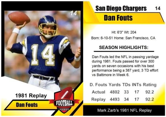 1981 - Dan Fouts Card