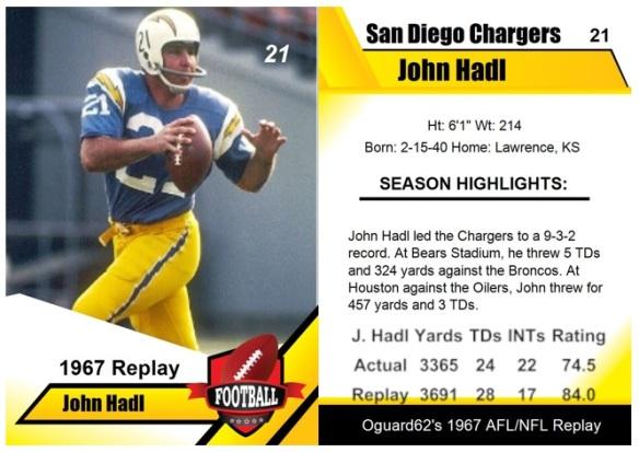 1967 - John Hadl Card