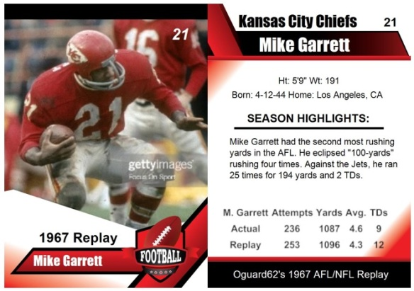 1967 - Mike Garrett Card