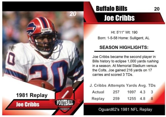 1981 - Joe Cribbs Card
