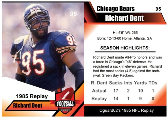 1985 - Richard Dent Card