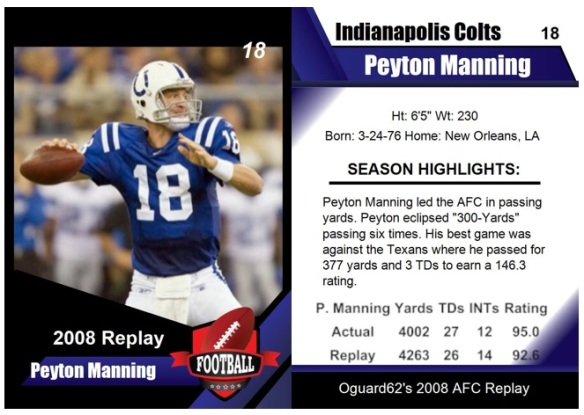 2008 - Peyton Manning Card