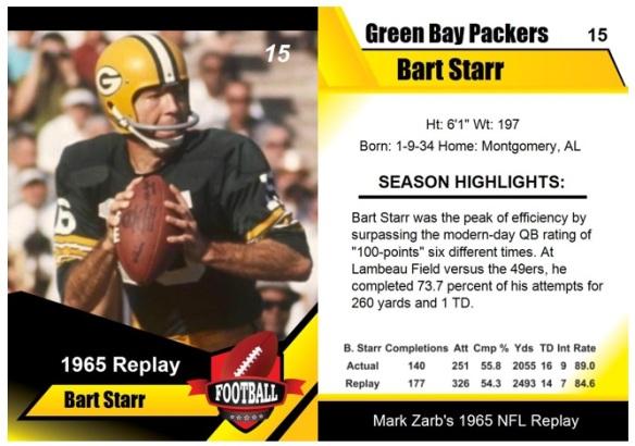 1965 - Bart Starr Card