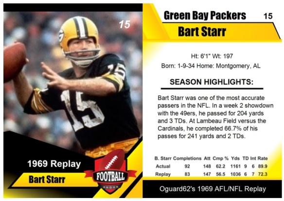 1969 - Bart Starr Card