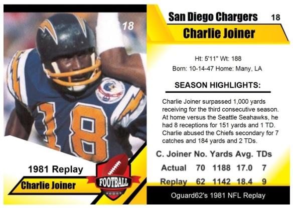 1981 - Charlie Joiner Card