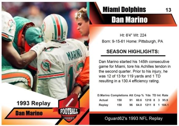 1993 - Dan Marino Card