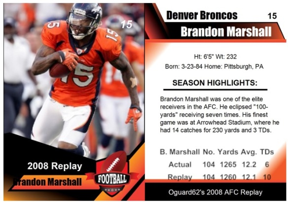 2008 - Brandon Marshall Card
